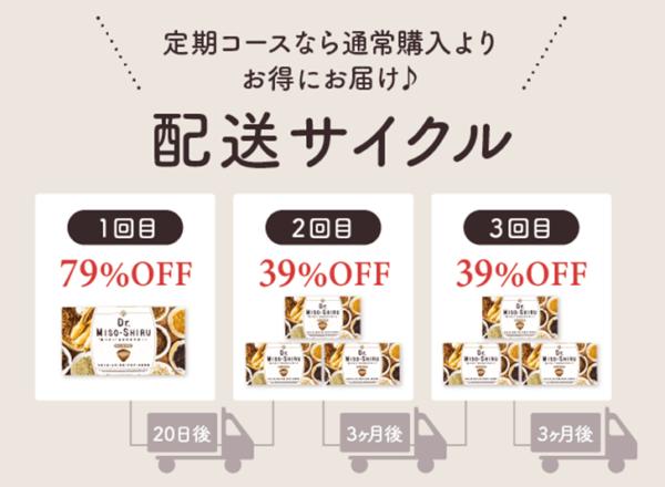 Dr.味噌汁の定期コースの料金